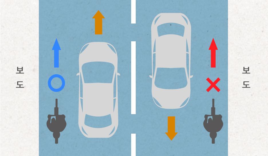 자전거는 차도, 왼쪽통행이 원칙