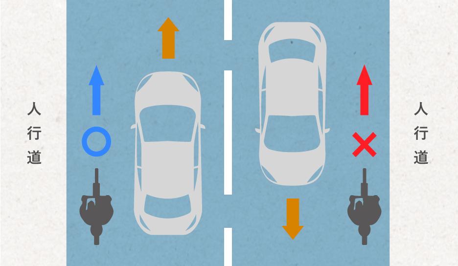 原則上單車走汽車道・靠左行駛