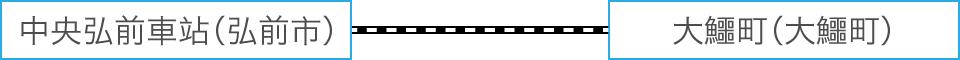 弘南鐵道-大鱷線
