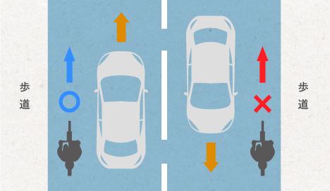 自転車は車道・左側通行が原則